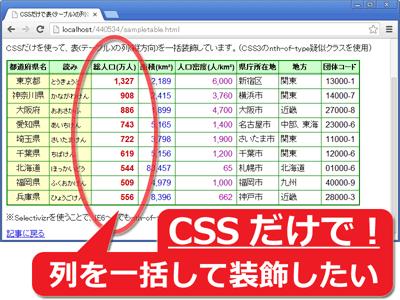 CSSだけで表(テーブル)の列(縦方向)を一括装飾する