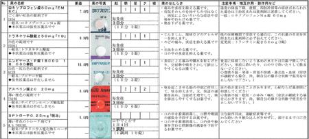 ロキソプロフェン錠・トラネキサム酸錠・エンピナースP錠・アスペリン錠・トローチ