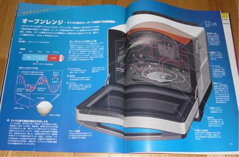 オーブンレンジ-マイクロ波やヒーターで加熱する調理機器-