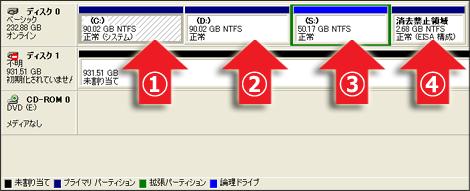 回復インストールを実施する前のHDDのパーティション構成