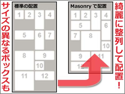 Masonryでサイズの異なるBOXを隙間なくタイル状に整列