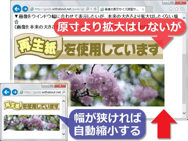 画像を画面幅に合わせる際、拡大/縮小しすぎを防ぐCSS