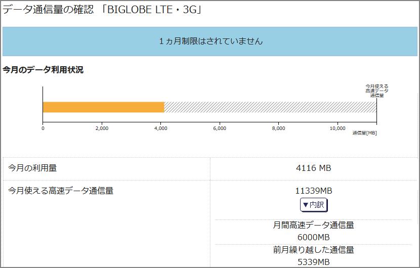 データ通信量の確認「BIGLOBE LTE・3G」