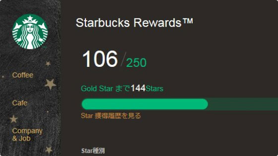 Starbucks Rewards Green Star 106/250